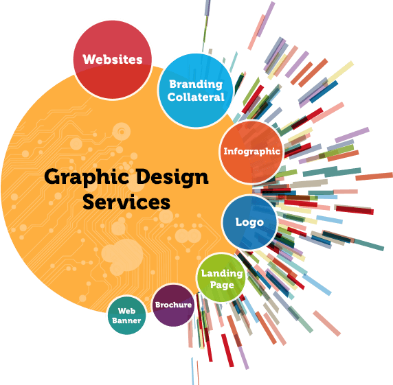 Graphic design services Houston, logo design services Houston, online graphic design services Houston, professional logo design Houston, logo design services online Houston, banner design services Houston, Graphic design services Phoenix, logo design services Phoenix, online graphic design services Phoenix, professional logo design Phoenix, logo design services online Phoenix, banner design services Phoenix