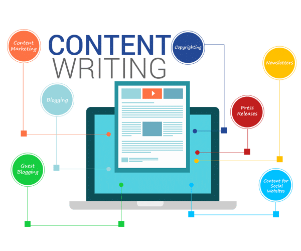content writing prices Los Angeles, website content writing rates Los Angeles, website copywriting rates Los Angeles, content writing rates per word Los Angeles, content writing packages Los Angeles, blog content writing packages Los Angeles