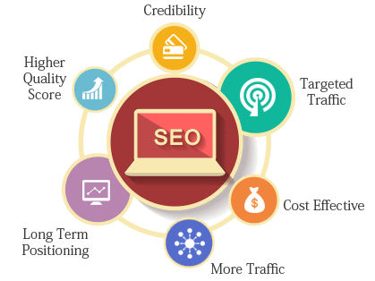 Image result for Hire SEO Specialist