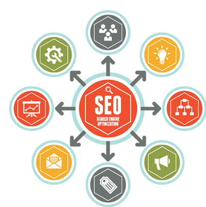 best white label seo services Pennsylvania, best seo reseller Pennsylvania, seo reseller packages Pennsylvania, white label local seo Pennsylvania, white label seo outsourcing Pennsylvania, best white label seo services Philadelphia, best seo reseller Philadelphia, seo reseller packages Philadelphia, white label local seo Philadelphia, white label seo outsourcing Philadelphia
